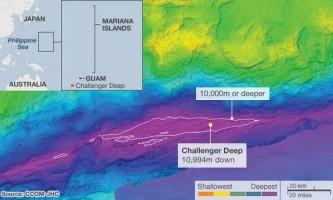 Дослідники уточнили глибину маріанської западини