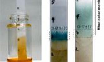 Винайдено дешевий індикатор пестицидів в продуктах