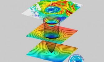 Кліматом керують гігантські океанічні вири