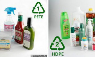 Деякі види пластмас несуть пряму загрозу здоров`ю