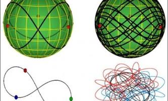 Нове рішення задачі трьох тел обнадіяла і здивувало астрономів