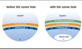 Озонова діра зволожує тропіки
