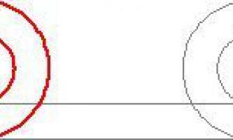 Парадокс циклоїда, або арістотелево колесо