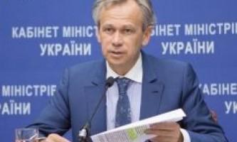 Присяжнюк виключив квотування експорту українського зерна
