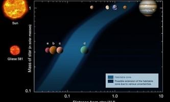 Скільки років ще буде існувати життя на землі?
