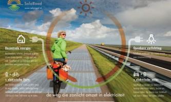 Сонячна дорога в нідерландах
